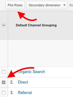 Google Analytics, Plot Rows