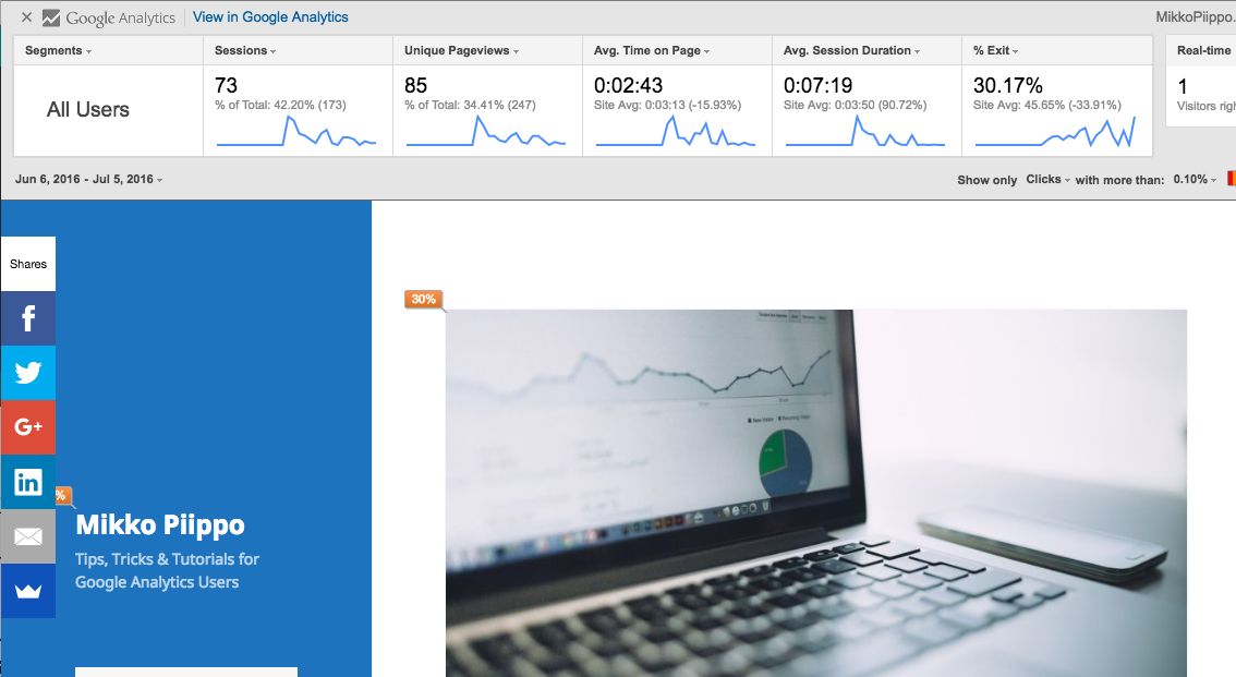 5 Free and Useful Chrome Extensions for Google Analytics