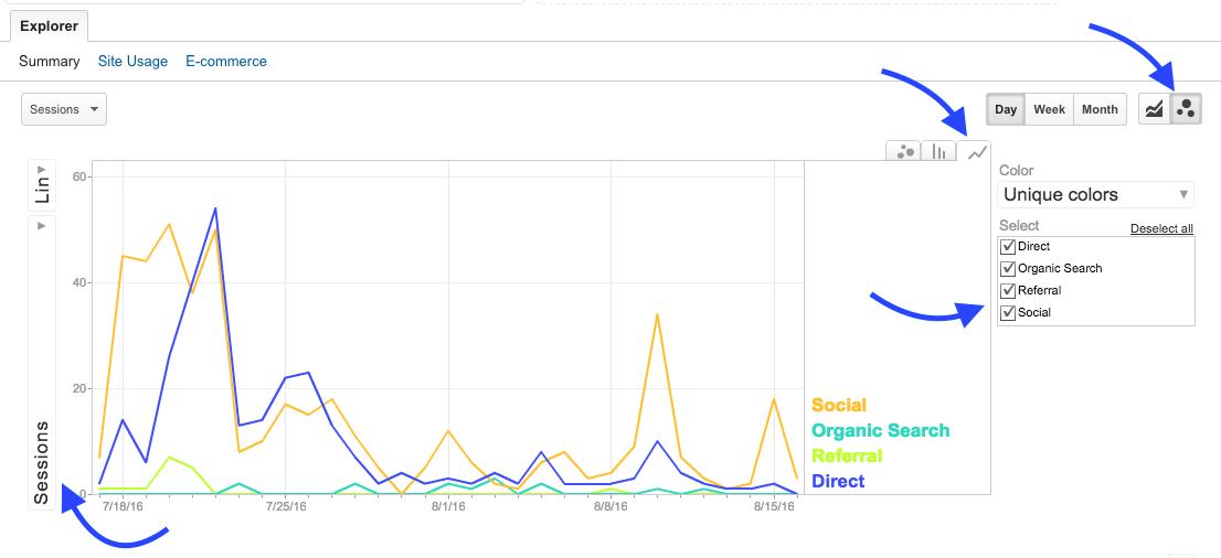 Better way to plot rows in Google Analytics