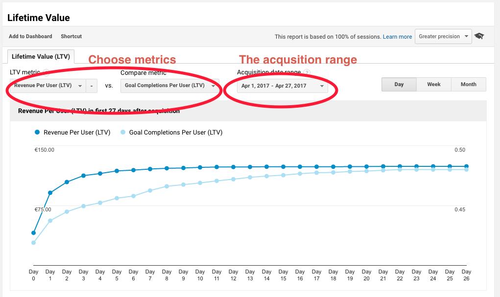 Lifetime Value Report In Google Analytics Still In Beta Mikko Piippo